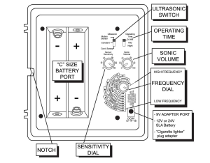 yard sentinel interior schematic